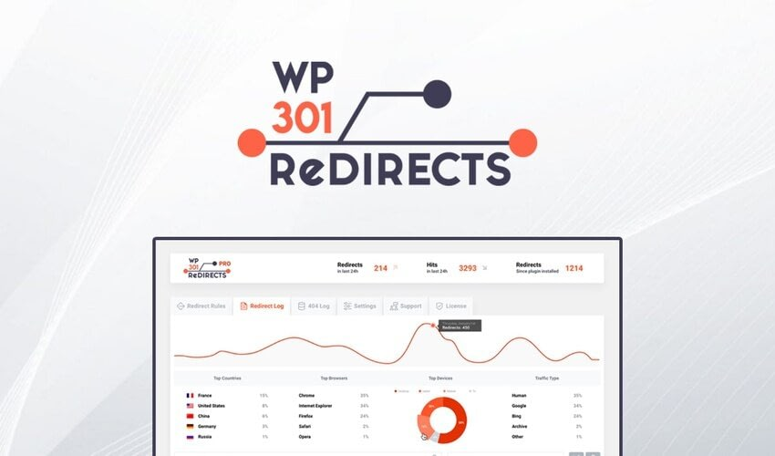 wp redirects by AppSumo