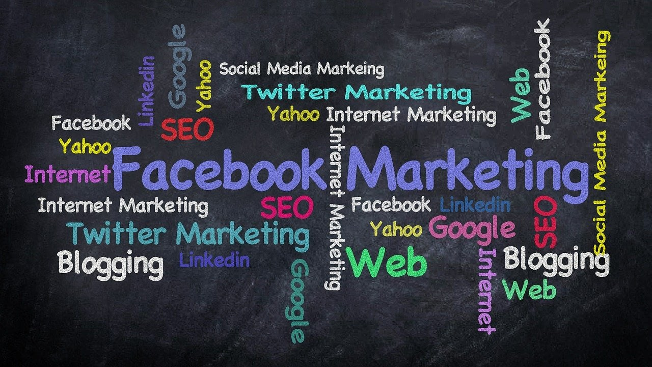 What is Digital Marketing? Getting Started with Why, How & Who. (2020)